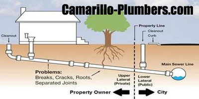 Camarillo-Plumbers in Camarillo, CA Heating & Plumbing Supplies